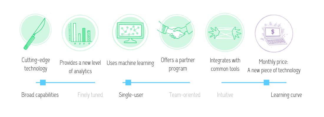 Visual review of SEMRush SEO software: cutting-edge technology; provides a new level of analytics; uses machine learning; offers a partner program; integrates with common tools; at the monthly price of a piece of new technology. This tool has broad capabilities, is single user and relies on a learning curve.